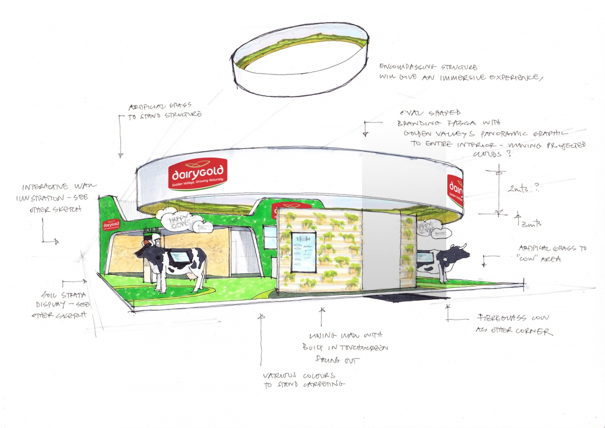 Dairygold sketch 1